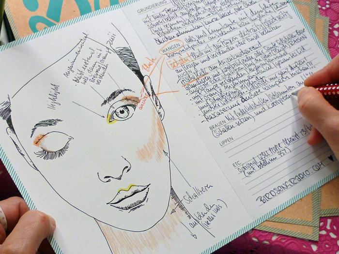 face-chart-schminksalon